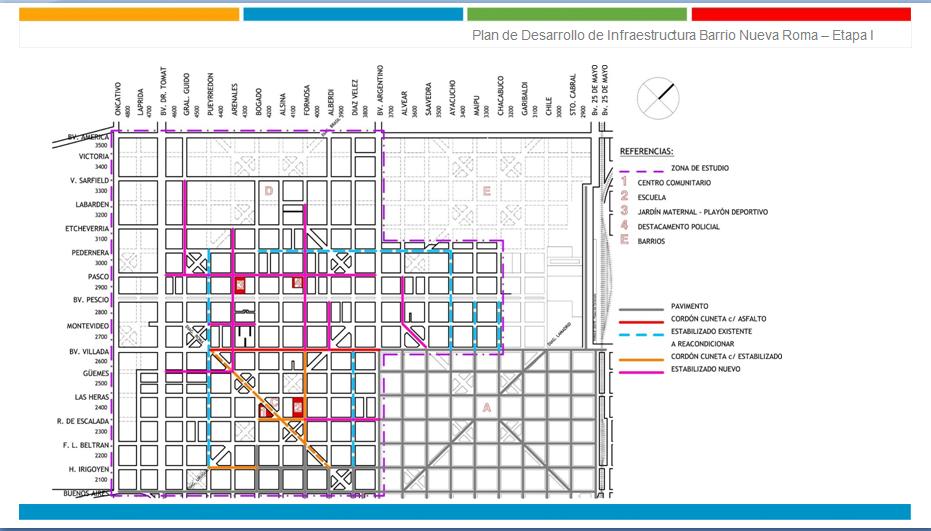 Plan de Desarrollo de Infraestructura en Barrio Nueva Roma 1